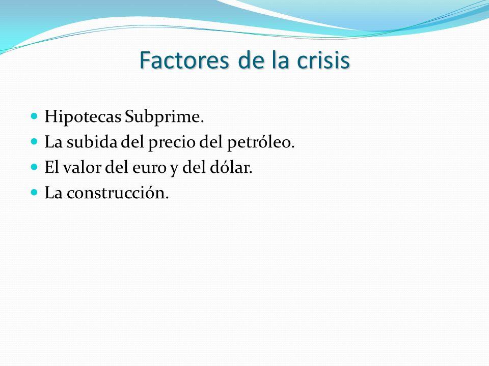 Factores de la crisis Hipotecas Subprime. La subida del precio del petróleo. El valor del euro y del dólar. La construcción.