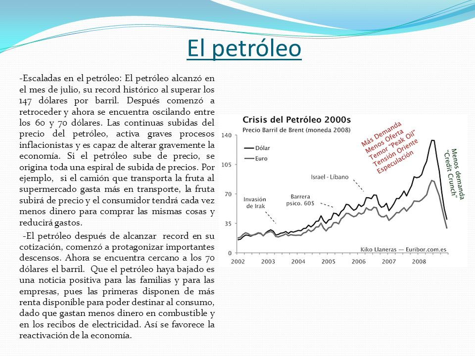 El petróleo -Escaladas en el petróleo: El petróleo alcanzó en el mes de julio, su record histórico al superar los 147 dólares por barril. Después come