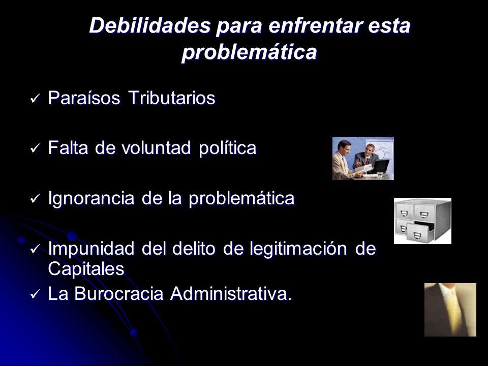Debilidades para enfrentar esta problemática Paraísos Tributarios Paraísos Tributarios Falta de voluntad política Falta de voluntad política Ignoranci