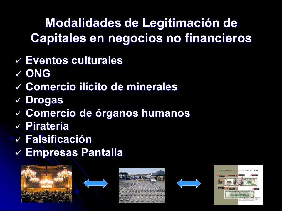 Modalidades de Legitimación de Capitales en negocios no financieros Eventos culturales Eventos culturales ONG ONG Comercio ilícito de minerales Comerc
