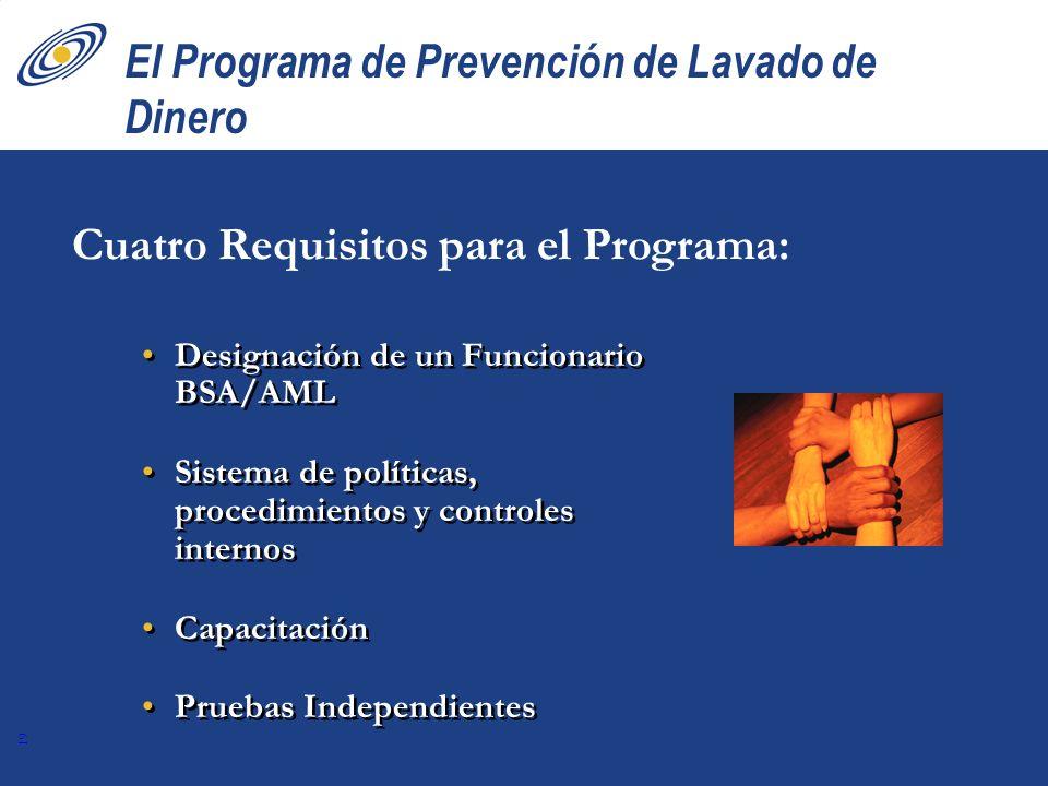 19 El Programa de Prevención de Lavado de Dinero Designación de un Funcionario BSA/AML Sistema de políticas, procedimientos y controles internos Capac