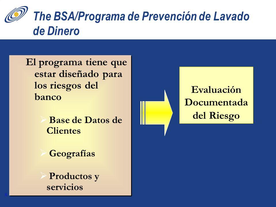 20 The BSA/Programa de Prevención de Lavado de Dinero El programa tiene que estar diseñado para los riesgos del banco Base de Datos de Clientes Geogra