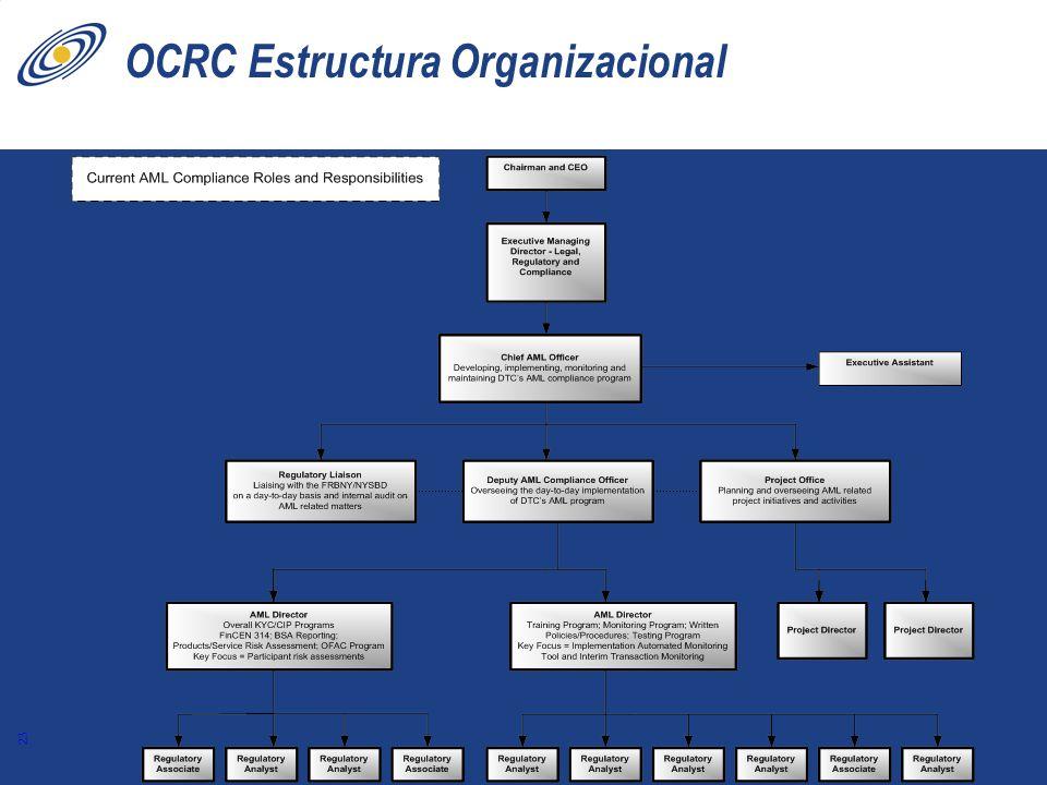 23 OCRC Estructura Organizacional