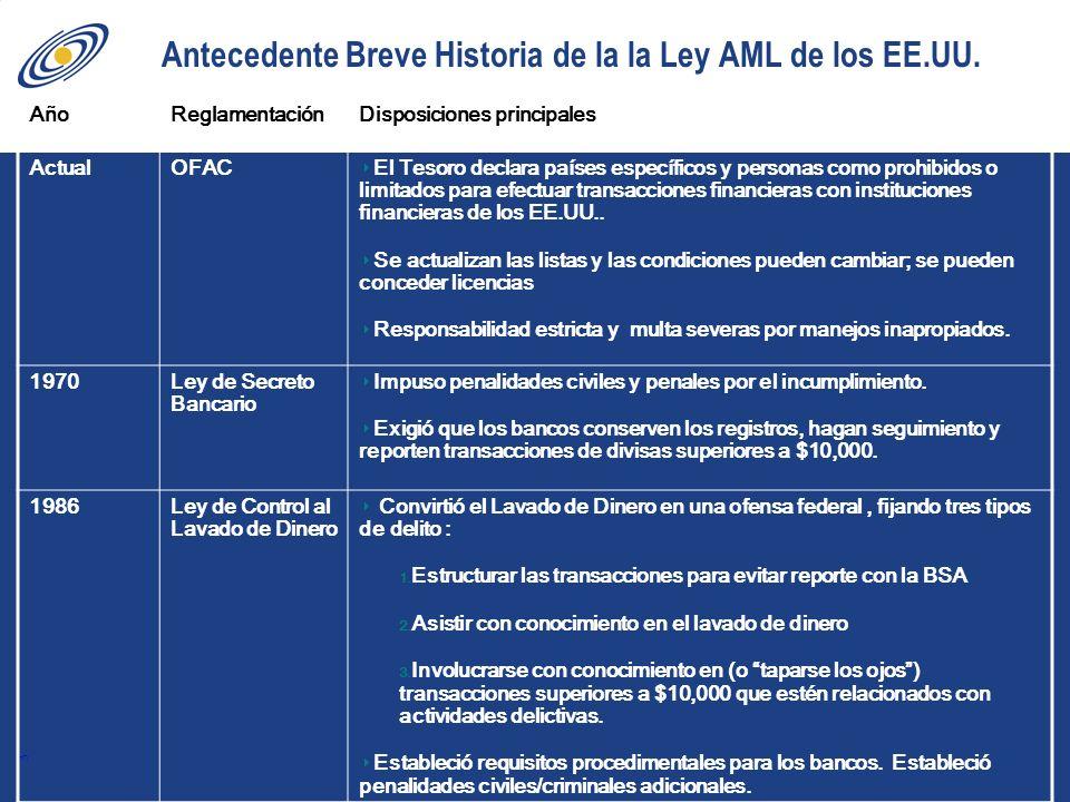 3 Antecedente Breve Historia de la la Ley AML de los EE.UU. AñoReglamentaciónDisposiciones principales ActualOFAC El Tesoro declara países específicos