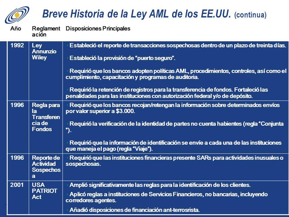 4 Breve Historia de la Ley AML de los EE.UU. (continua) AñoReglament ación Disposiciones Principales 1992Ley Annunzio Wiley Estableció el reporte de t