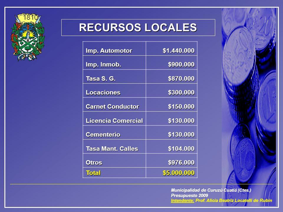 Municipalidad de Curuzú Cuatiá (Ctes.) Presupuesto 2009 Intendente: Prof. Alicia Beatriz Locatelli de Rubín RECURSOS LOCALES Imp. Automotor $1.440.000