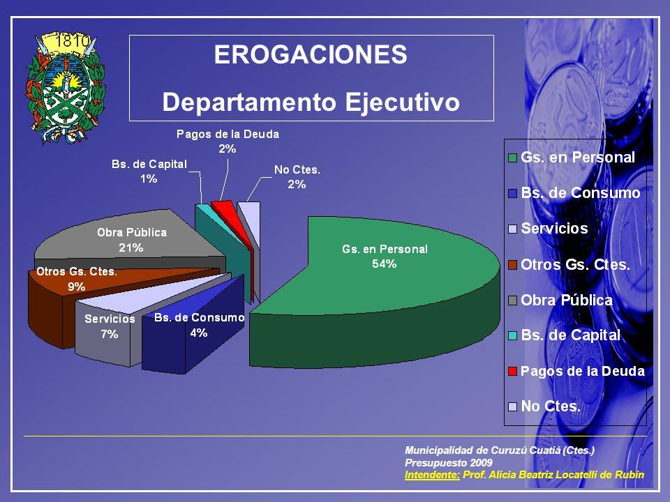 Municipalidad de Curuzú Cuatiá (Ctes.) Presupuesto 2009 Intendente: Prof. Alicia Beatriz Locatelli de Rubín EROGACIONES Departamento Ejecutivo