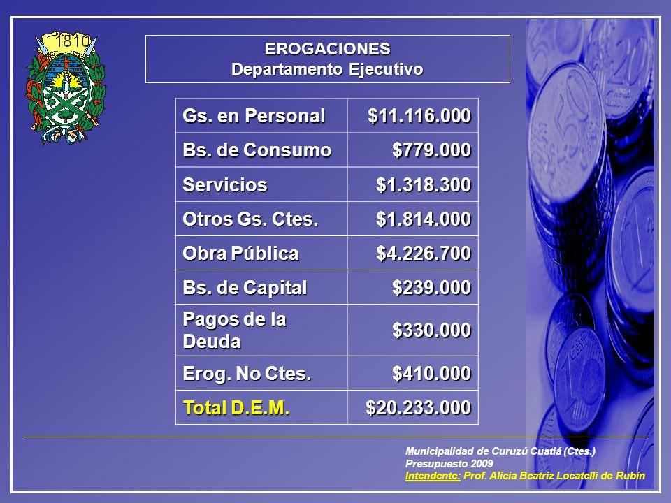 Municipalidad de Curuzú Cuatiá (Ctes.) Presupuesto 2009 Intendente: Prof. Alicia Beatriz Locatelli de Rubín EROGACIONES Departamento Ejecutivo Gs. en