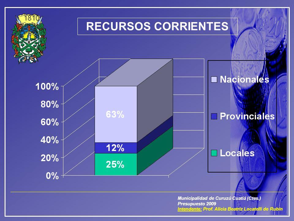 Municipalidad de Curuzú Cuatiá (Ctes.) Presupuesto 2009 Intendente: Prof. Alicia Beatriz Locatelli de Rubín RECURSOS CORRIENTES