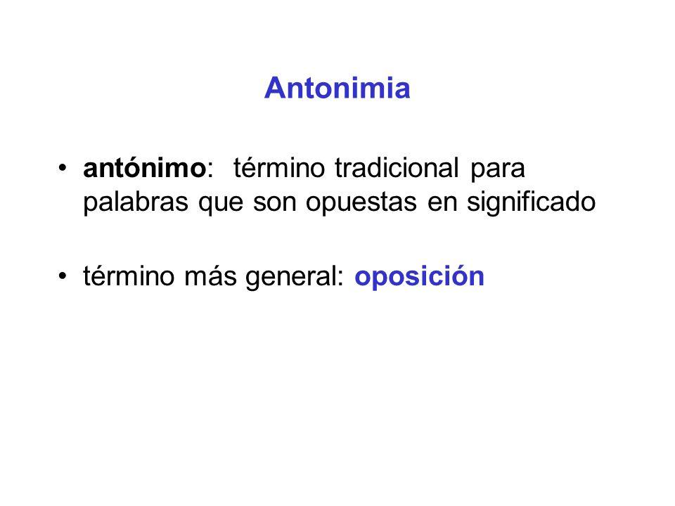 Antonimia antónimo: término tradicional para palabras que son opuestas en significado término más general: oposición