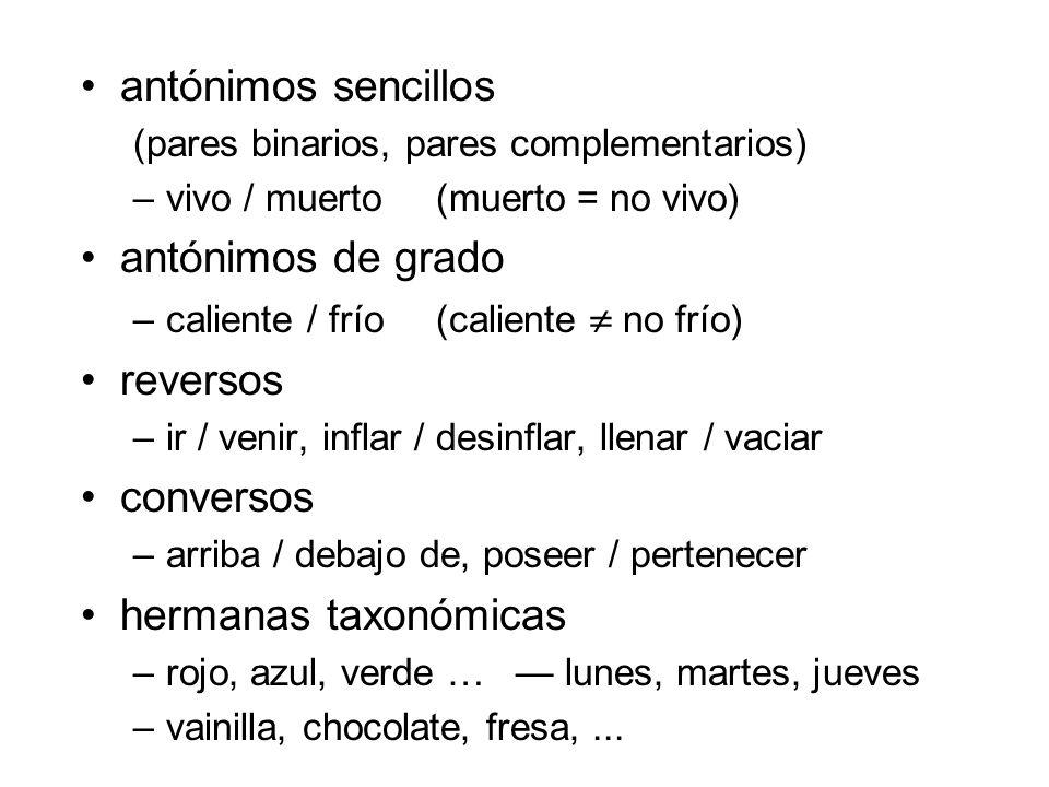 antónimos sencillos (pares binarios, pares complementarios) –vivo / muerto (muerto = no vivo) antónimos de grado –caliente / frío (caliente no frío) r