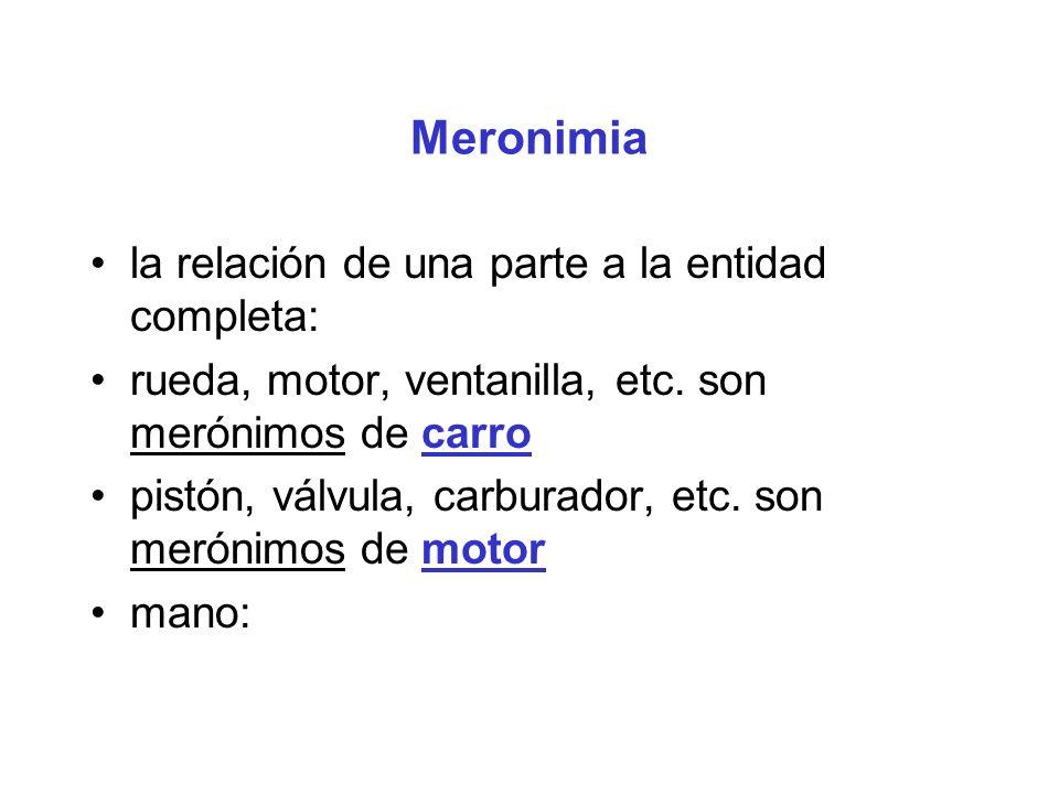 Meronimia la relación de una parte a la entidad completa: rueda, motor, ventanilla, etc. son merónimos de carro pistón, válvula, carburador, etc. son