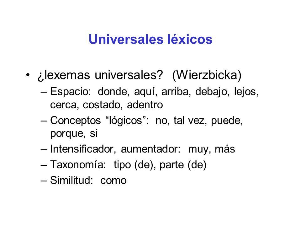 Universales léxicos ¿lexemas universales? (Wierzbicka) –Espacio: donde, aquí, arriba, debajo, lejos, cerca, costado, adentro –Conceptos lógicos: no, t
