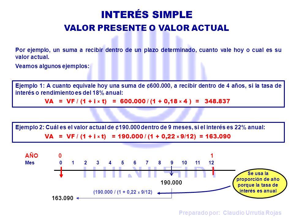 Preparado por: Claudio Urrutia Rojas Por ejemplo, un suma a recibir dentro de un plazo determinado, cuanto vale hoy o cual es su valor actual. Veamos
