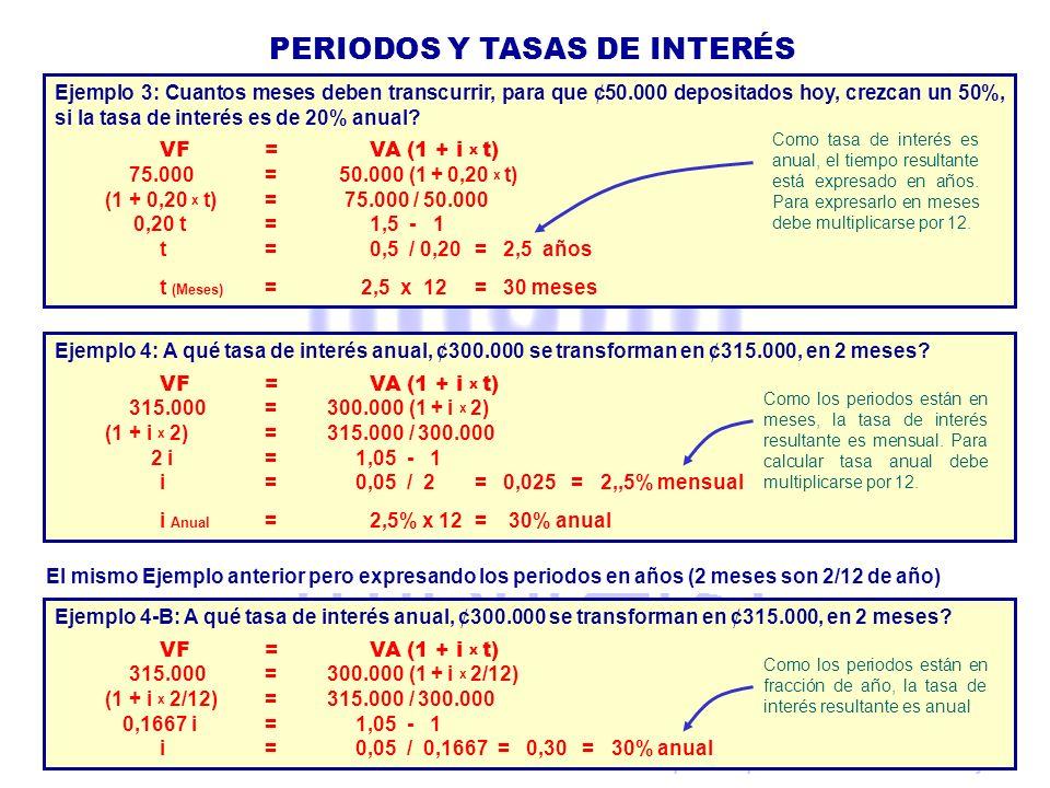 Preparado por: Claudio Urrutia Rojas Ejemplo 4: A qué tasa de interés anual, ¢300.000 se transforman en ¢315.000, en 2 meses? VF = VA (1 + i x t) 315.