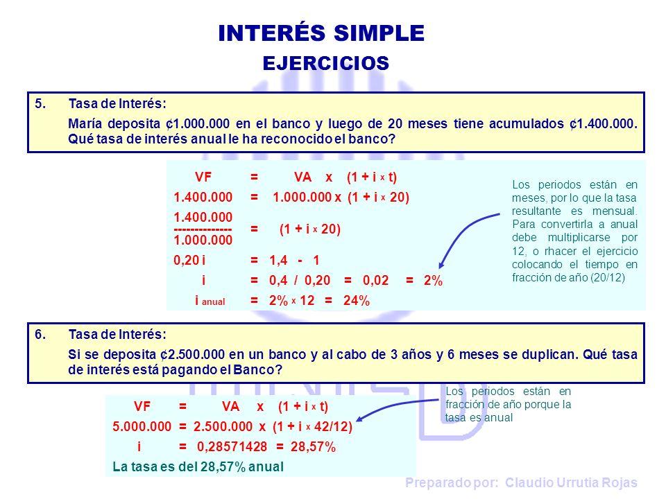 Preparado por: Claudio Urrutia Rojas INTERÉS SIMPLE EJERCICIOS VF = VA x (1 + i x t) 1.400.000 = 1.000.000 x (1 + i x 20) 1.400.000 -------------- = (