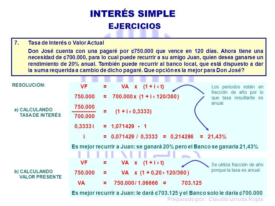 Preparado por: Claudio Urrutia Rojas INTERÉS SIMPLE EJERCICIOS VF = VA x (1 + i x t) 750.000 = 700.000 x (1 + i x 120/360 ) 750.000 -------------- = (