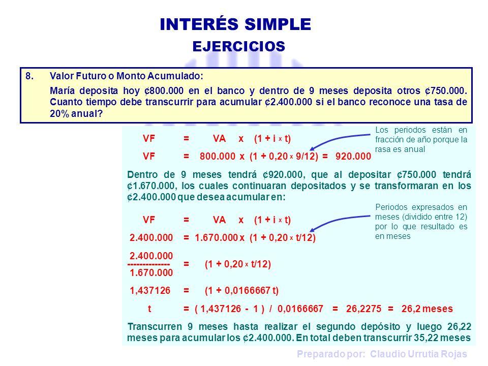 Preparado por: Claudio Urrutia Rojas INTERÉS SIMPLE EJERCICIOS VF = VA x (1 + i x t) VF = 800.000 x (1 + 0,20 x 9/12)= 920.000 Dentro de 9 meses tendr