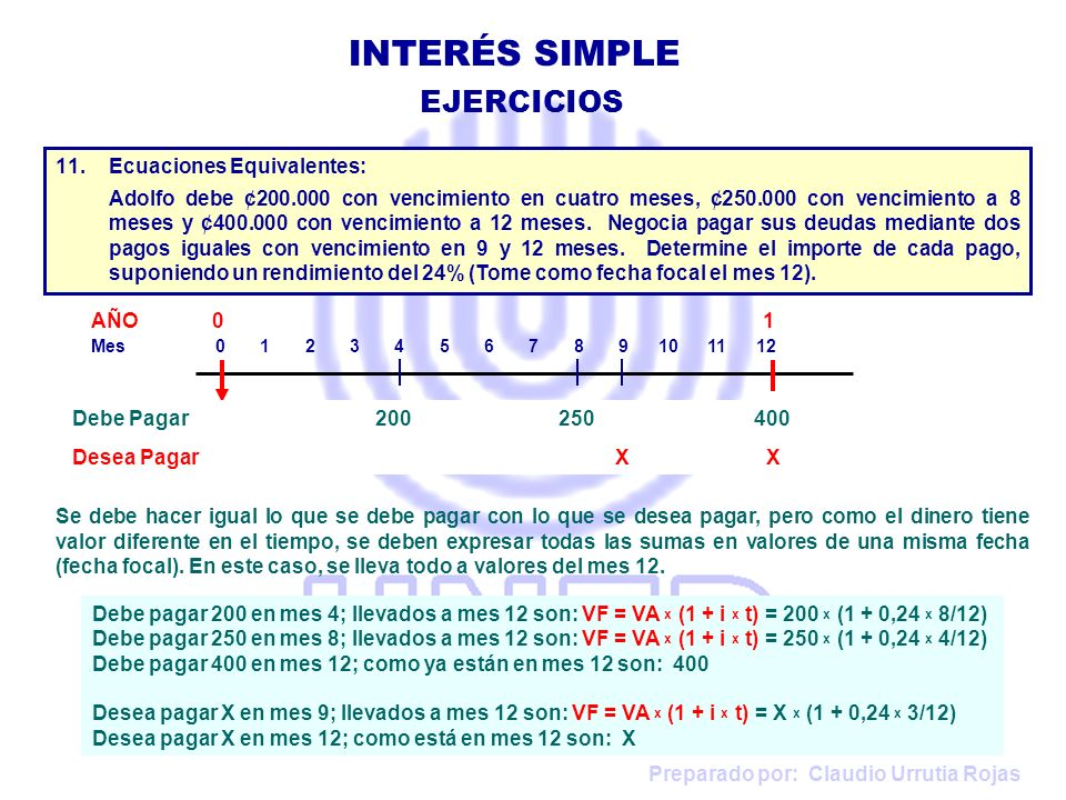 Preparado por: Claudio Urrutia Rojas INTERÉS SIMPLE EJERCICIOS 11.Ecuaciones Equivalentes: Adolfo debe ¢200.000 con vencimiento en cuatro meses, ¢250.