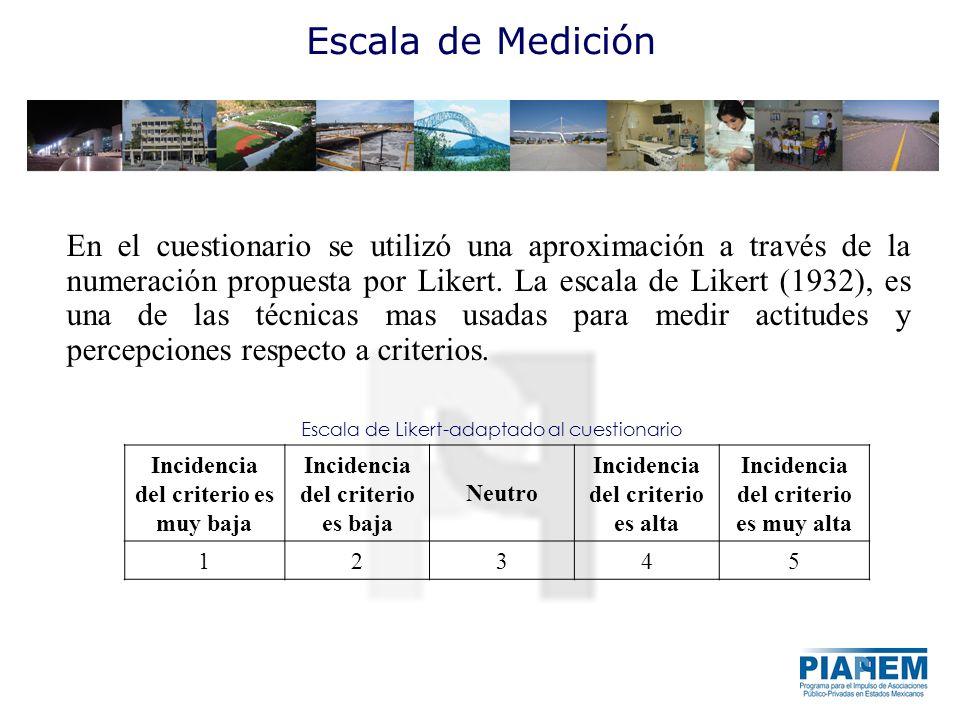 Escala de Medición En el cuestionario se utilizó una aproximación a través de la numeración propuesta por Likert.