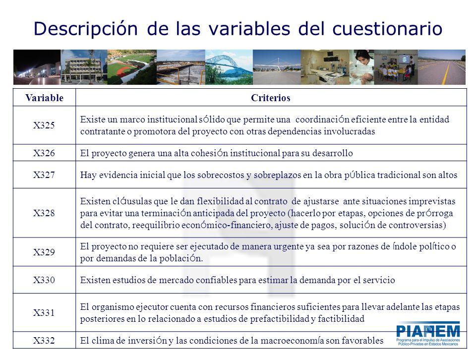 Descripción de las variables del cuestionario VariableCriterios X325 Existe un marco institucional s ó lido que permite una coordinaci ó n eficiente e