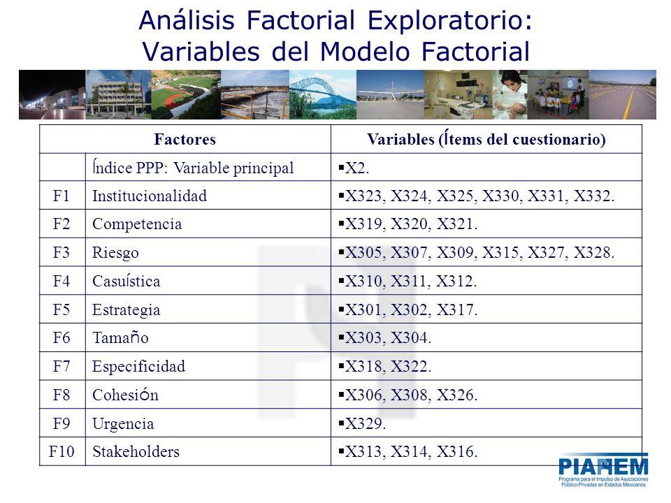 Análisis Factorial Exploratorio: Variables del Modelo Factorial Factores Variables ( Í tems del cuestionario) Í ndice PPP: Variable principal X2.