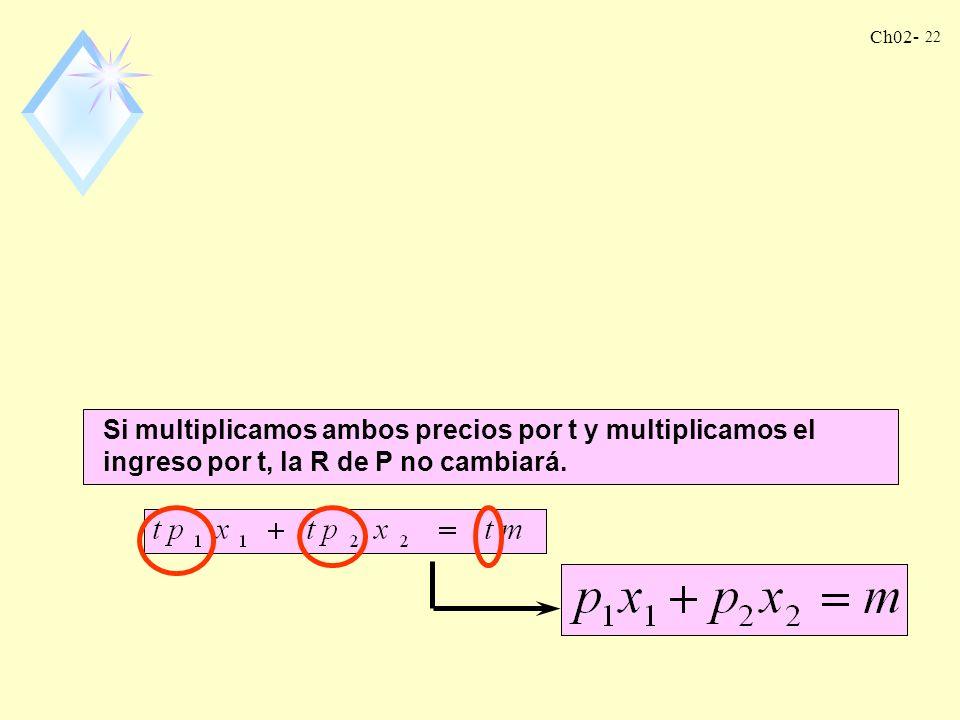 Ch02- 21 m/p 2 ' m/p 1 ' x2x2 x1x1 m/p 1 m/p 2 Podemos apreciar esto de manera algebraica: La R de P es: Ambos precios se hacen t veces mayores: Así m