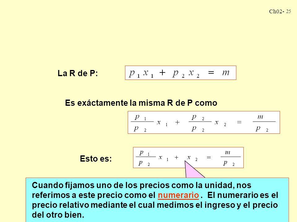 Ch02- 24 EL NUMERARIO La R de P está definida por dos precios y el ingreso, pero una de estas variables es redundante. Podemos hacer que uno de los pr