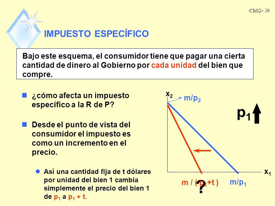 Ch02- 25 La R de P: Es exáctamente la misma R de P como Esto es: Cuando fijamos uno de los precios como la unidad, nos referimos a este precio como el