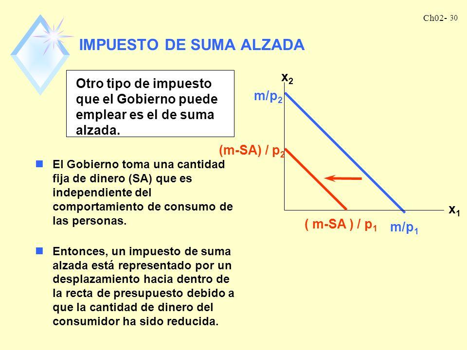 Ch02- 29 SUBSIDIO Un subsidio es el inverso del impuesto. nEn el caso de un subsidio específico, el Gobierno dá un monto al consumidor que depende de