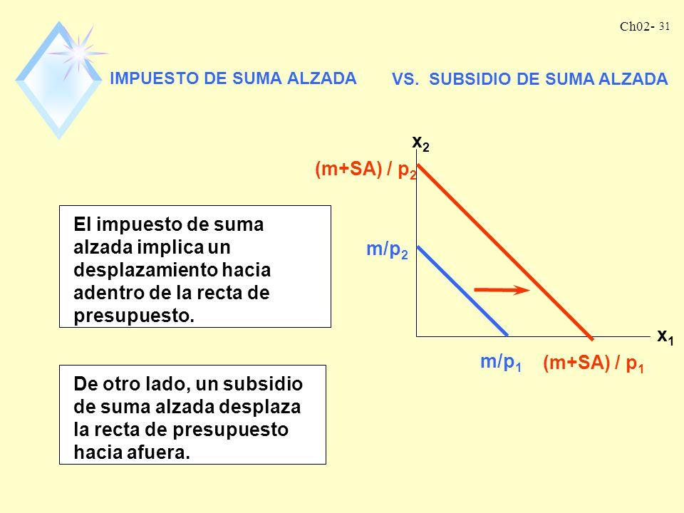 Ch02- 30 IMPUESTO DE SUMA ALZADA Otro tipo de impuesto que el Gobierno puede emplear es el de suma alzada. nEl Gobierno toma una cantidad fija de dine