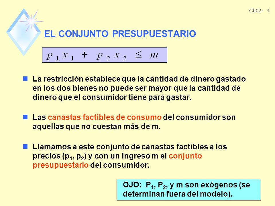 Ch02- 3 LA RESTRICCIÓN DE PRESUPUESTO Consideremos el caso de dos bienes: x 1 y x 2 nDenotamos la canasta de consumo mediante (x 1, x 2 ). lEsto es si