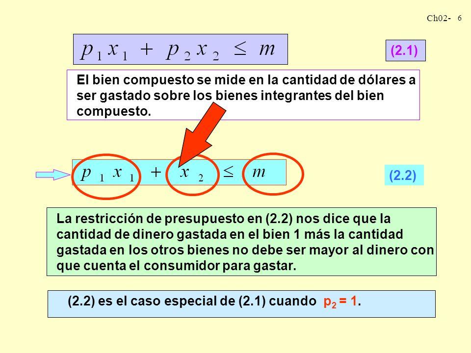 Ch02- 5 CON FRECUENCIA DOS BIENES ES SUFICIENTE El supuesto de dos bienes es más general de lo que pensamos. Esto porque podemos interpretar que uno d