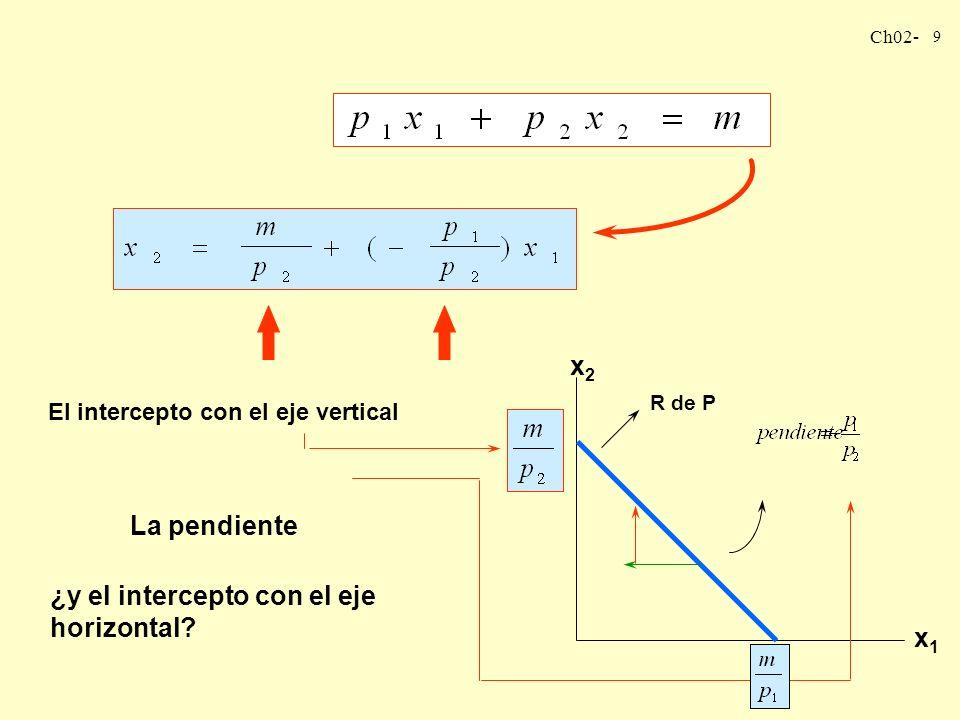 Ch02- 8 Reordenando la R de P x2x2 x1x1 Recta de presupuesto pendiente = b a Entonces: buscamos