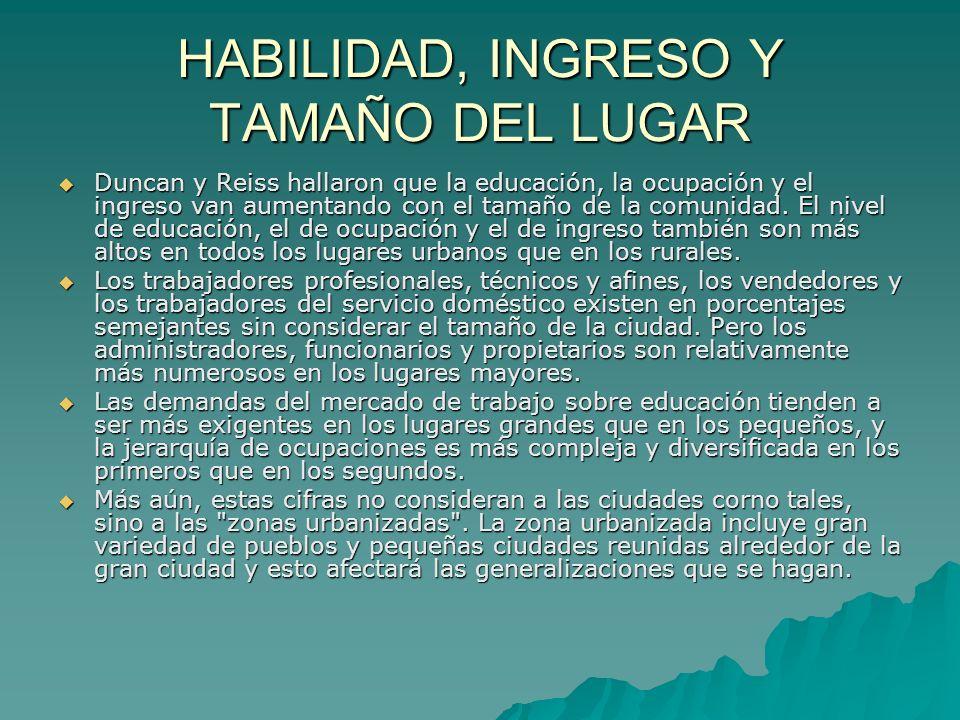 HABILIDAD, INGRESO Y TAMAÑO DEL LUGAR Duncan y Reiss hallaron que la educación, la ocupación y el ingreso van aumentando con el tamaño de la comunidad