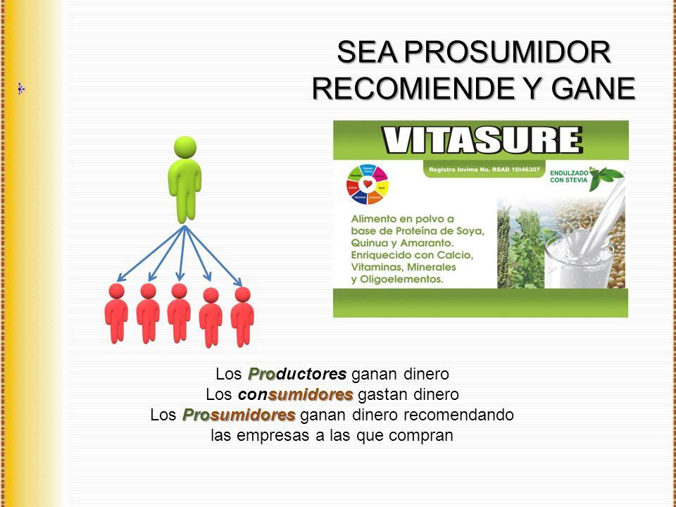 SEA PROSUMIDOR RECOMIENDE Y GANE Pro Los Productores ganan dinero sumidores Los consumidores gastan dinero Prosumidores Los Prosumidores ganan dinero