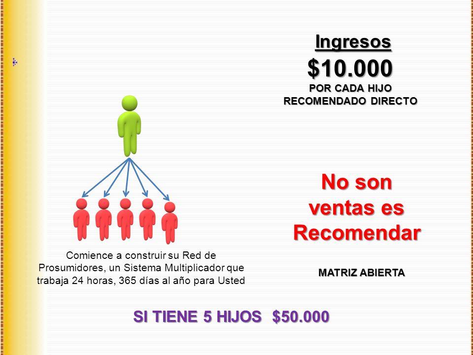 $10.000 POR CADA HIJO RECOMENDADO DIRECTO Ingresos SI TIENE 5 HIJOS $50.000 No son ventas es Recomendar MATRIZ ABIERTA Comience a construir su Red de