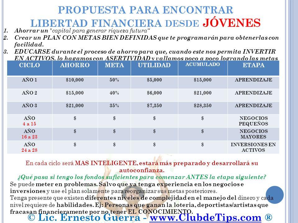 PROPUESTA PARA ENCONTRAR LIBERTAD FINANCIERA DESDE JÓVENES 1. Ahorrar un