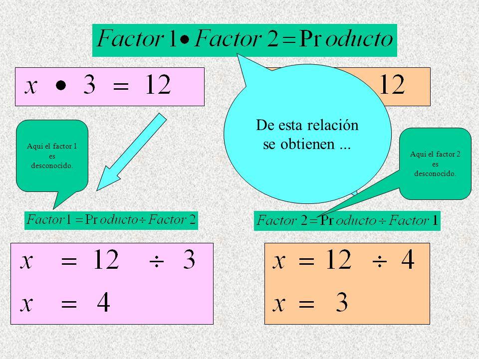 De esta relación se obtienen... Aquí el factor 1 es desconocido. Aquí el factor 2 es desconocido.