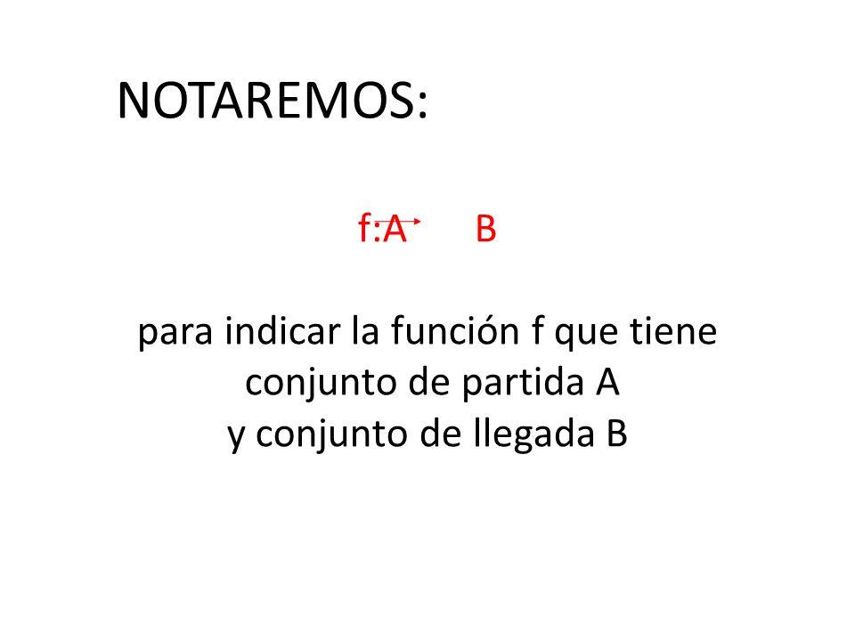 NOTAREMOS: f:A B para indicar la función f que tiene conjunto de partida A y conjunto de llegada B