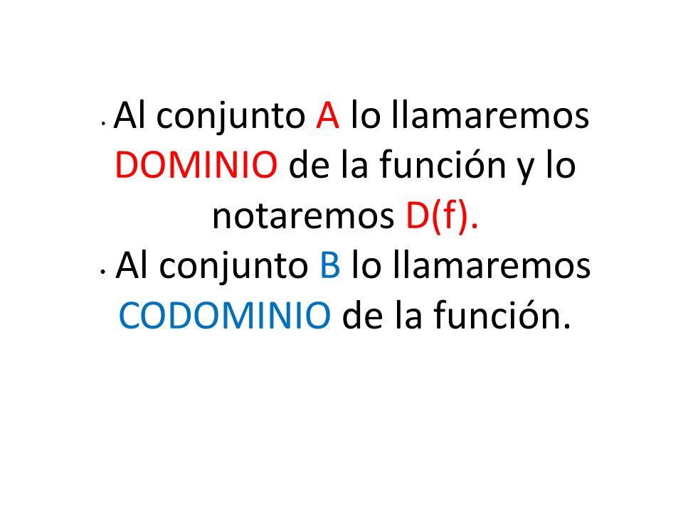 Al conjunto A lo llamaremos DOMINIO de la función y lo notaremos D(f).