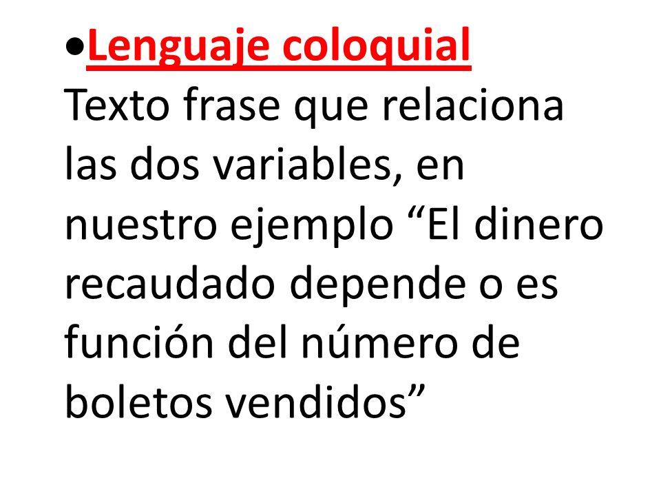 Lenguaje coloquial Texto frase que relaciona las dos variables, en nuestro ejemplo El dinero recaudado depende o es función del número de boletos vendidos