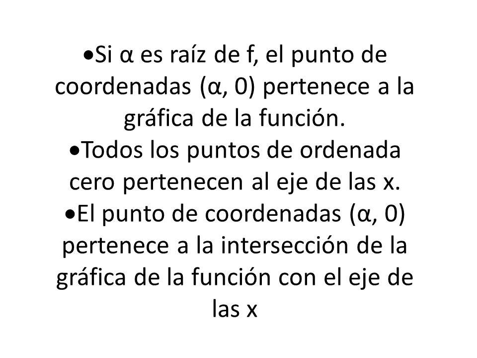 Si α es raíz de f, el punto de coordenadas (α, 0) pertenece a la gráfica de la función.