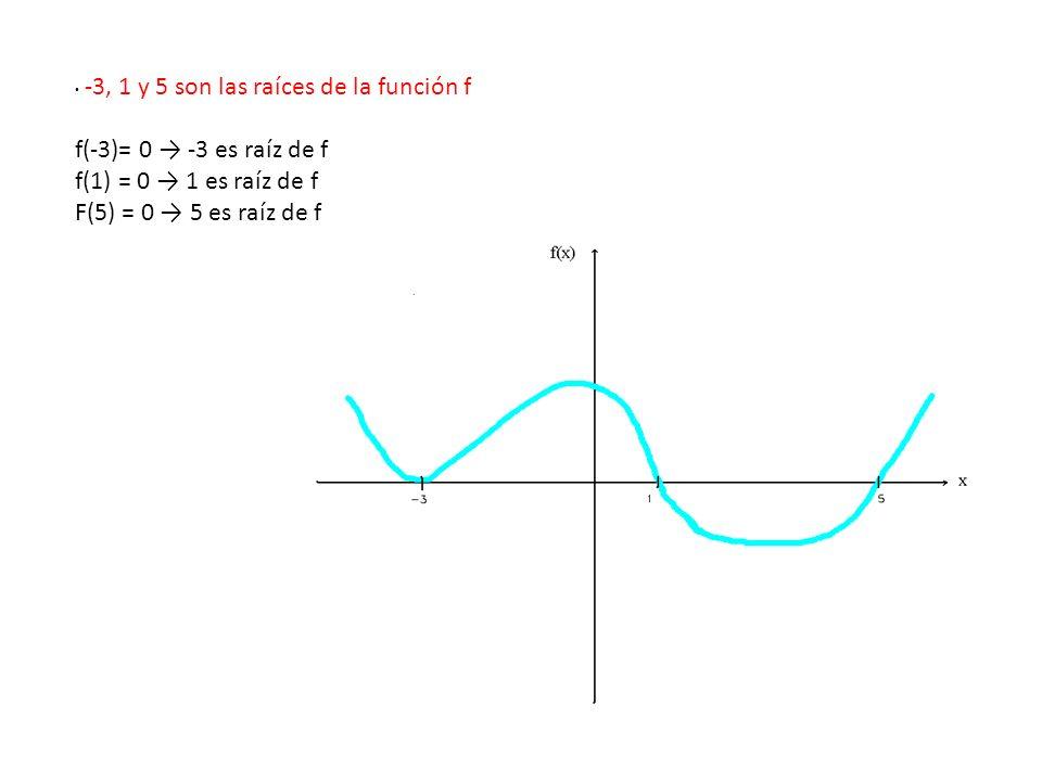 -3, 1 y 5 son las raíces de la función f f(-3)= 0 -3 es raíz de f f(1) = 0 1 es raíz de f F(5) = 0 5 es raíz de f