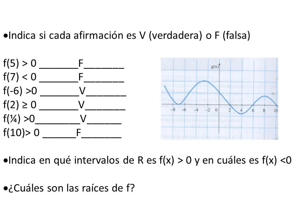 Indica si cada afirmación es V (verdadera) o F (falsa) f(5) > 0 _______F_______ f(7) < 0 _______F_______ f(-6) >0 _______V_______ f(2) 0 _______V_______ f(¼) >0________V______ f(10)> 0 ______F_______ Indica en qué intervalos de R es f(x) > 0 y en cuáles es f(x) <0 ¿Cuáles son las raíces de f?