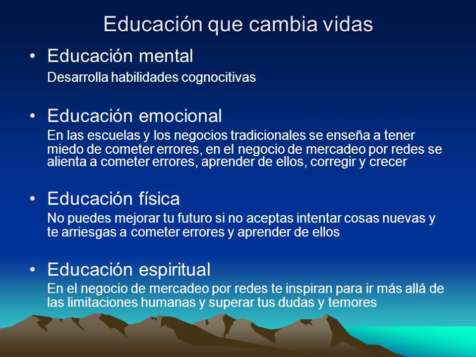 Educación que cambia vidas Educación mental Desarrolla habilidades cognocitivas Educación emocional En las escuelas y los negocios tradicionales se en