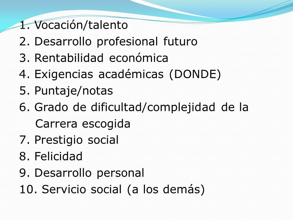 1. Vocación/talento 2. Desarrollo profesional futuro 3. Rentabilidad económica 4. Exigencias académicas (DONDE) 5. Puntaje/notas 6. Grado de dificulta
