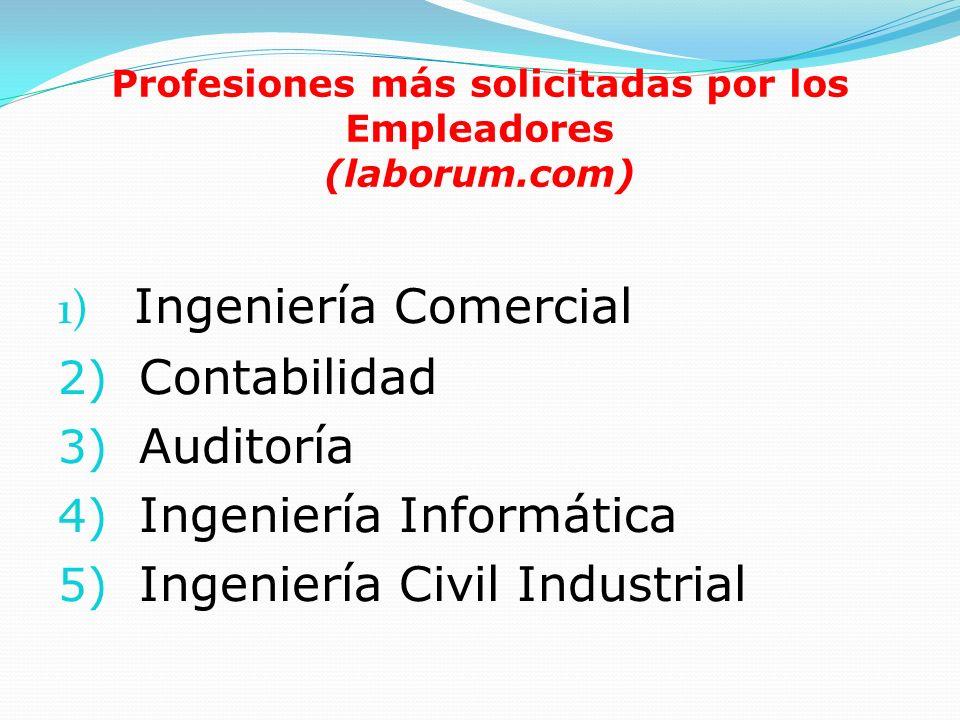 Profesiones más solicitadas por los Empleadores (laborum.com) 1) Ingeniería Comercial 2) Contabilidad 3) Auditoría 4) Ingeniería Informática 5) Ingeni