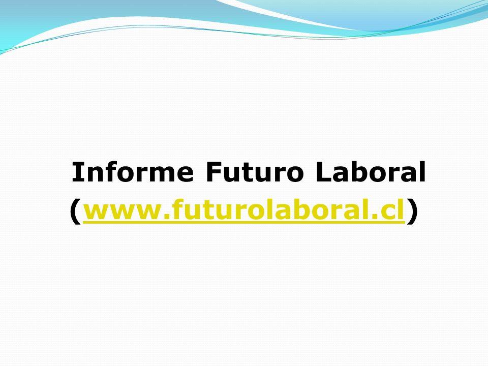 Informe Futuro Laboral (www.futurolaboral.cl)www.futurolaboral.cl