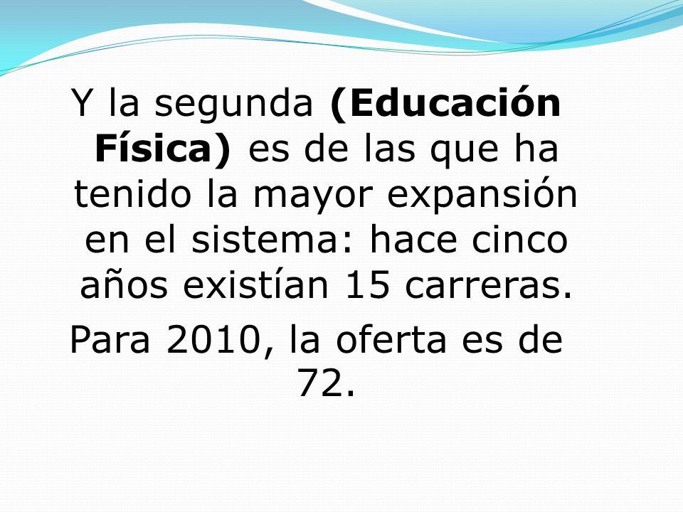 Y la segunda (Educación Física) es de las que ha tenido la mayor expansión en el sistema: hace cinco años existían 15 carreras. Para 2010, la oferta e